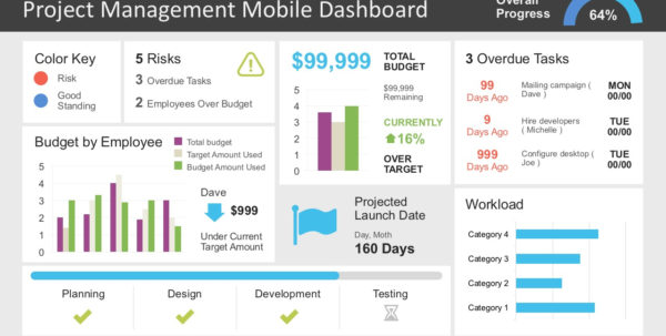 Project Management Dashboard Powerpoint Template Slidemodel And Project Management Presentation Templates Project Management Presentation Templates Example of Spreadsheet