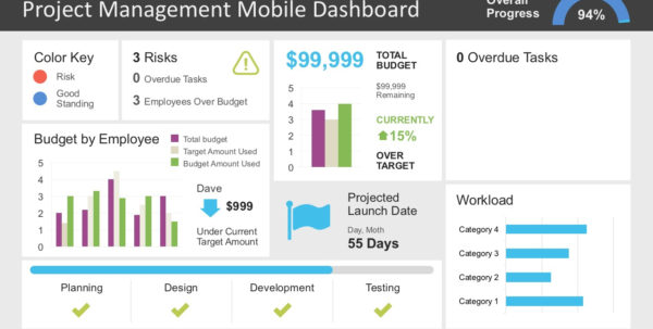 Project Management Dashboard Powerpoint Template   Slidemodel And Project Management Templates Download