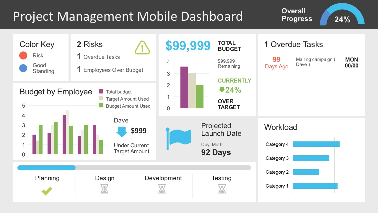 Project Management Dashboard Powerpoint Template   Slidemodel Throughout Dashboard Spreadsheet Templates