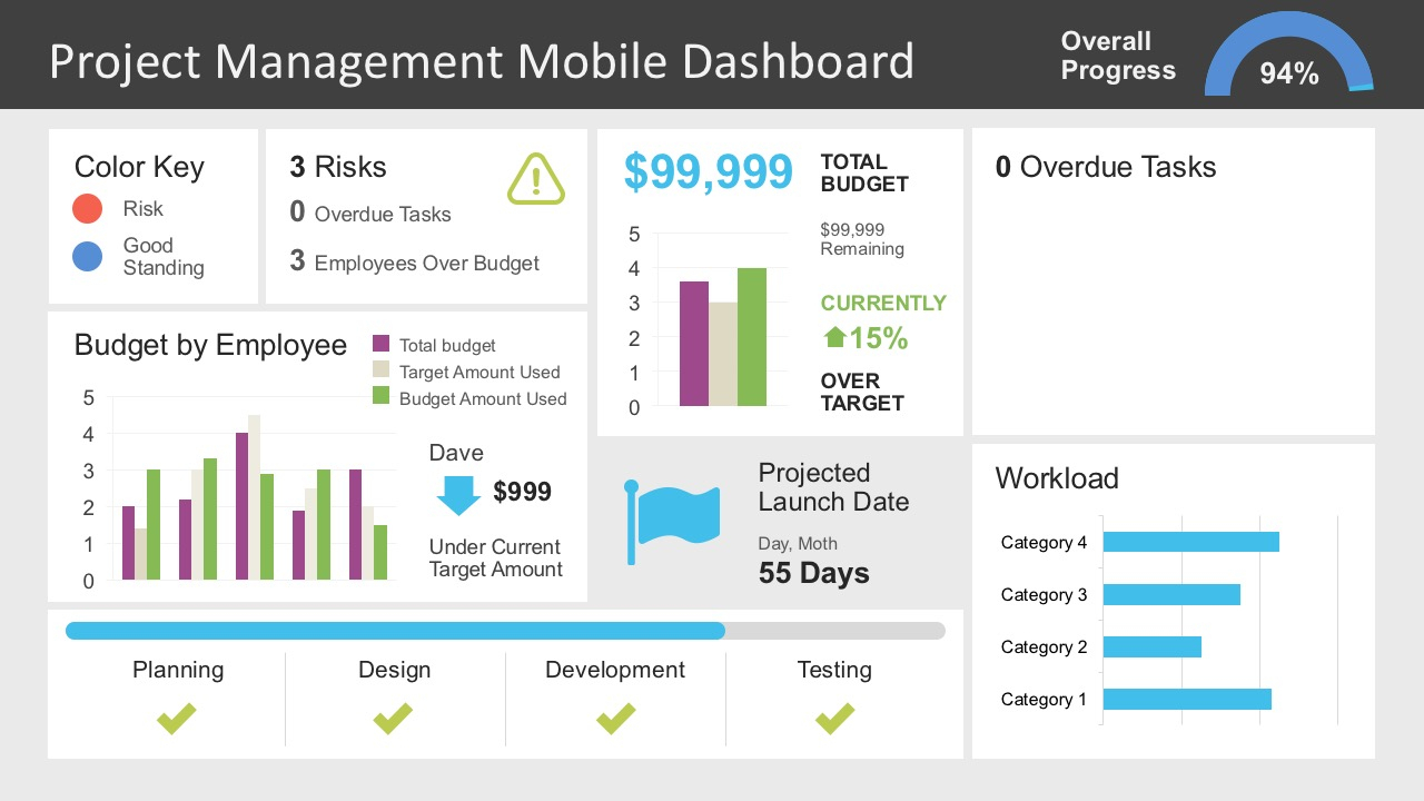 Project Management Dashboard Powerpoint Template - Slidemodel Within Project Management Dashboard Templates