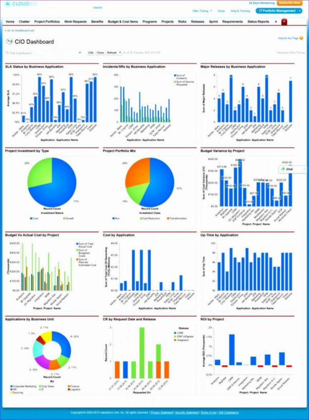 Project Management Dashboard Tableau Template Excel Free Download With Project Management Dashboard In Excel