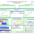 Project Management Dashboard Template Excel Download In Project With Excel Project Management Dashboard Free