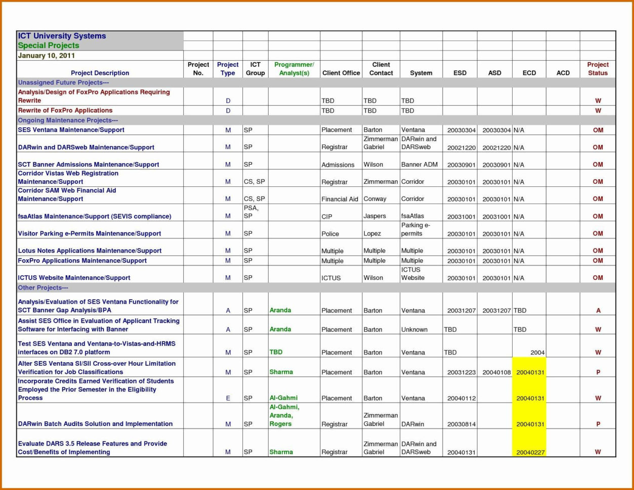 Project Management Excel Templates Free Download | My Spreadsheet To Project Management Excel Free Download