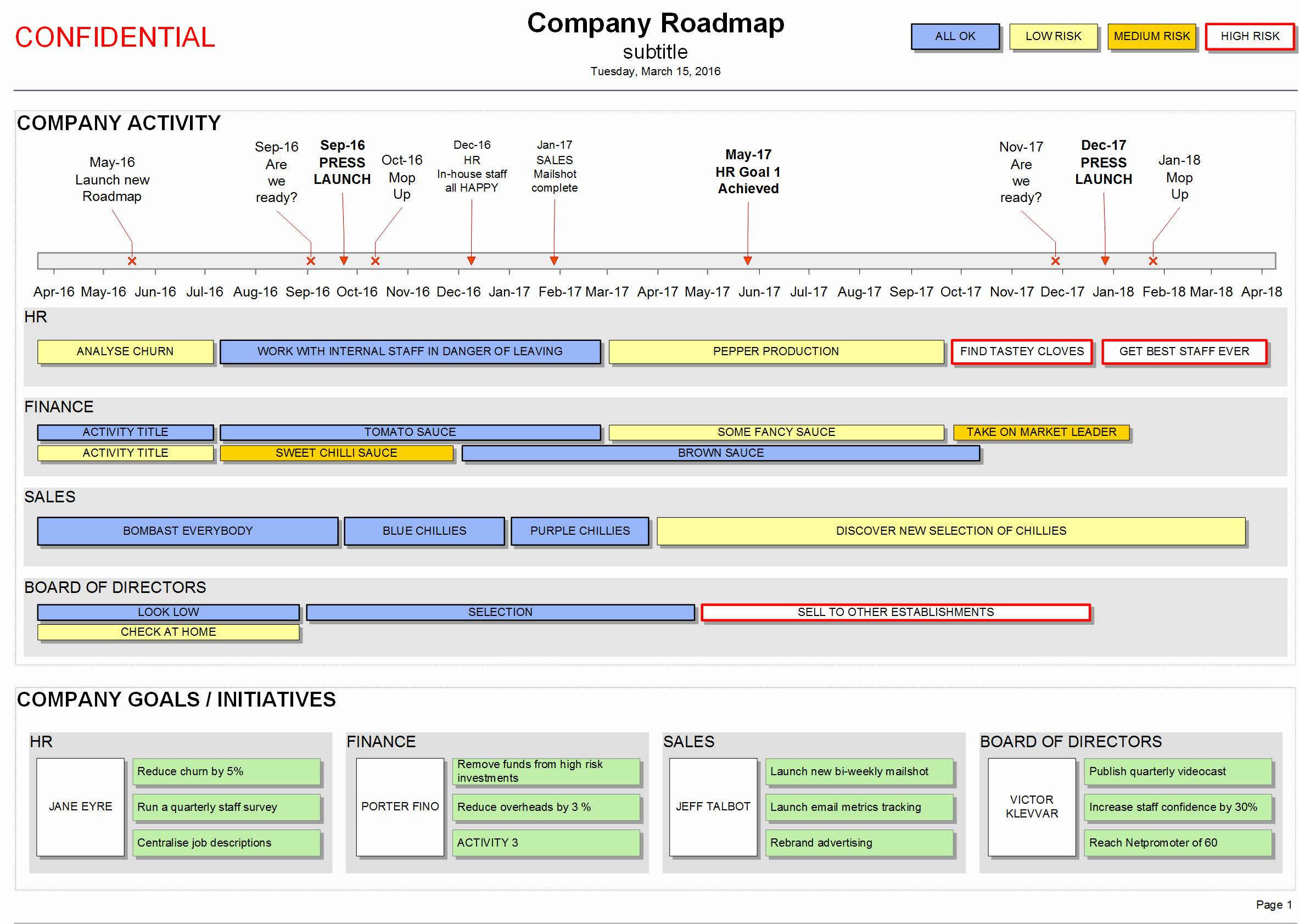Project Management Excel Templates Free Download Of Dashboard Inside Project Management Dashboard Template Free Download