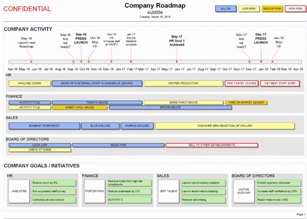 Project Management Excel Templates Free Download Of Dashboard Within Project Management Dashboard Excel Template Free Download
