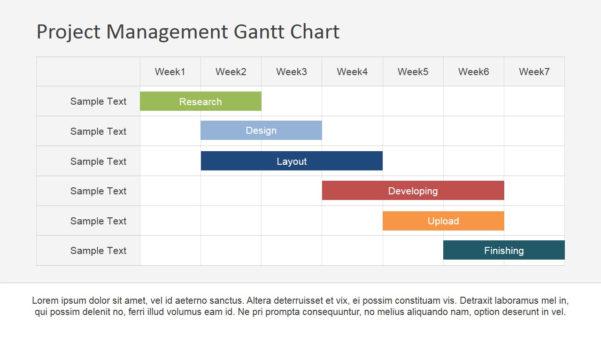 Project Management Gantt Chart Powerpoint Template   Slidemodel In Gantt Chart Template