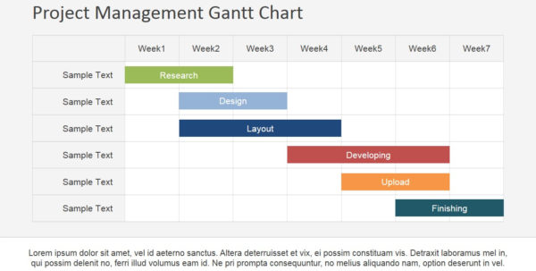 Project Management Gantt Chart Powerpoint Template   Slidemodel In High Level Gantt Chart Template