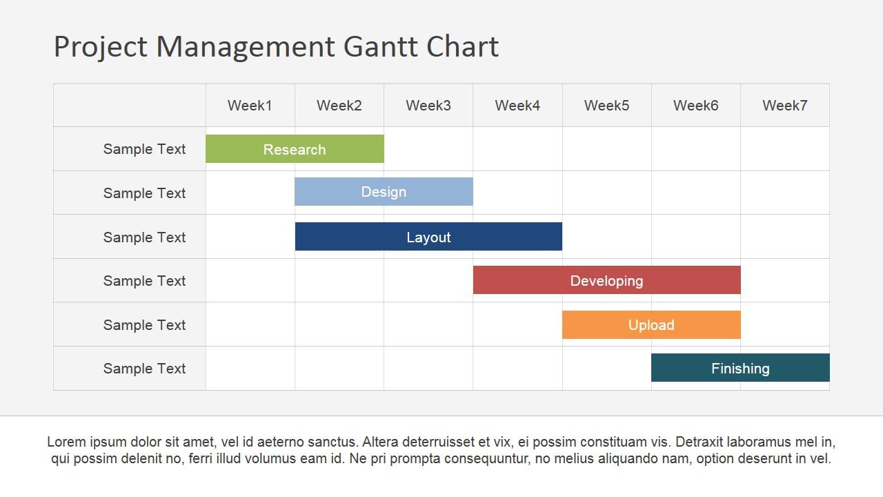 Project Management Gantt Chart Powerpoint Template - Slidemodel In High Level Gantt Chart Template