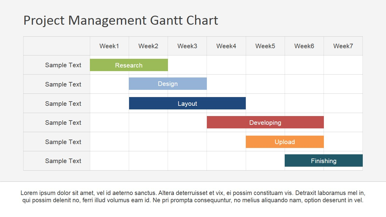 Project Management Gantt Chart Powerpoint Template   Slidemodel In Project Management Design Templates
