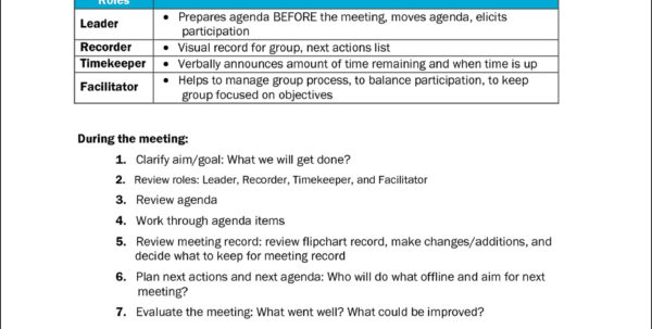 Project Management Meeting Agenda Template Fresh Beste Projekt Inside Project Management Meeting Templates