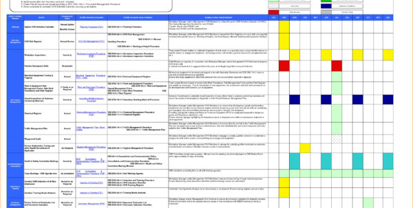 Project Management Meeting Agenda Template New Meeting Agenda In Project Management Meeting Templates