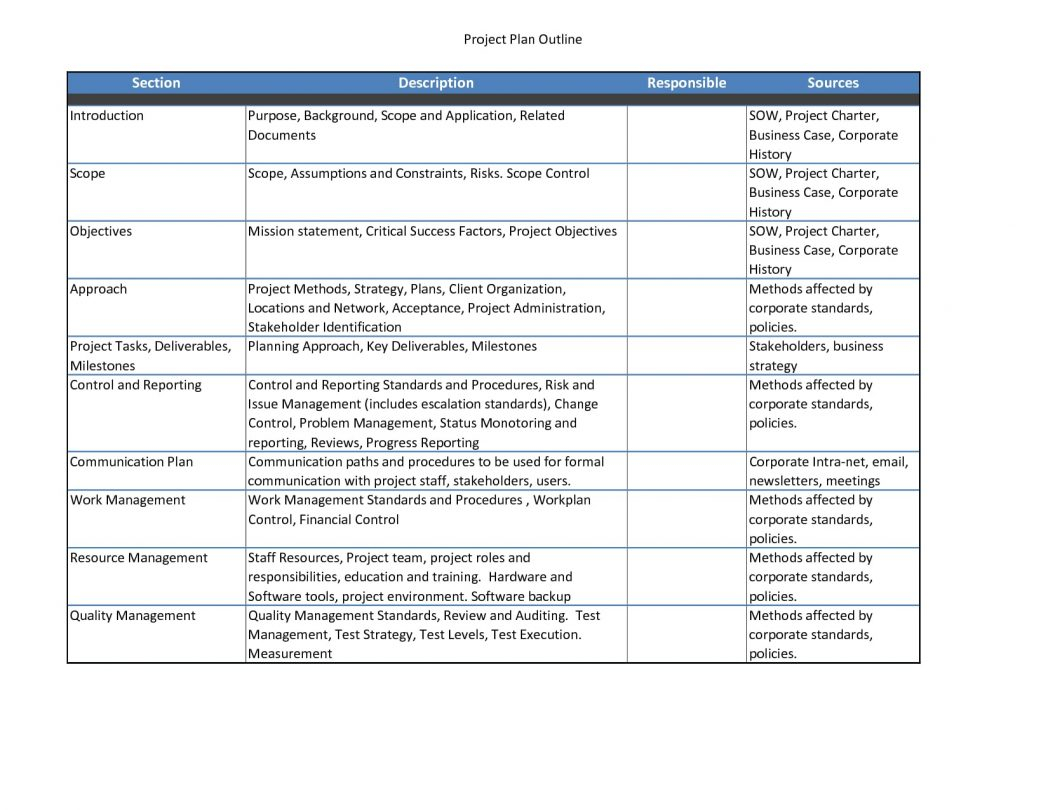 Project Management Plan Example Software 10 Quality Examples Pdf With Project Management Plan Templates