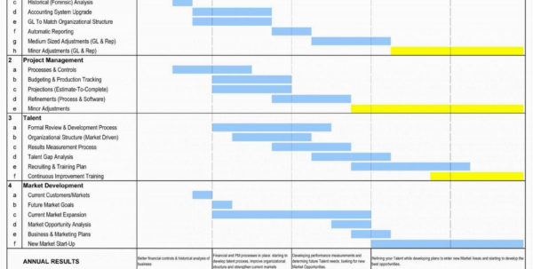 Project Management Plan Template Example Agile Excel Ppt Planner Job Within Project Management Plan Template Free