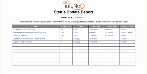Project Management Report Template Excel Then Best Free Project To Project Management Reporting Templates