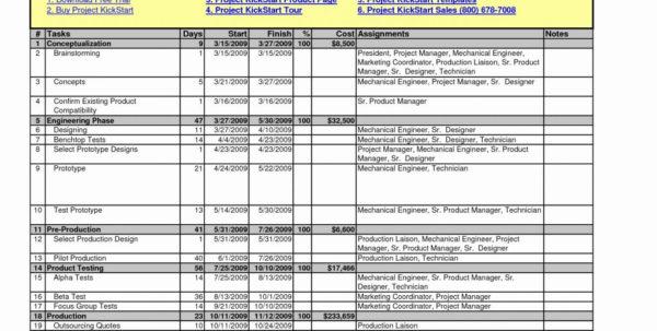 Project Management Spreadsheet Google Docsxcel Template Of With Project Management Templates Google Docs