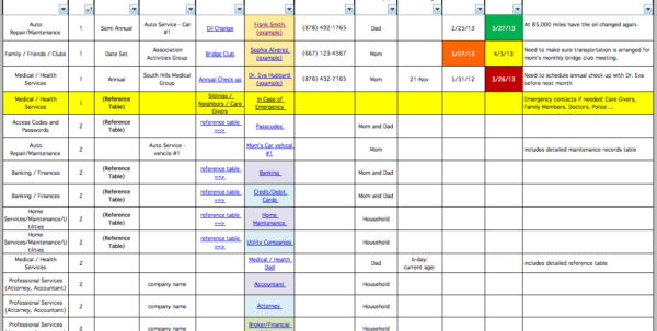 Project Management Spreadsheet Multiple Tracking Template Excel In Project Management Spreadsheet Templates