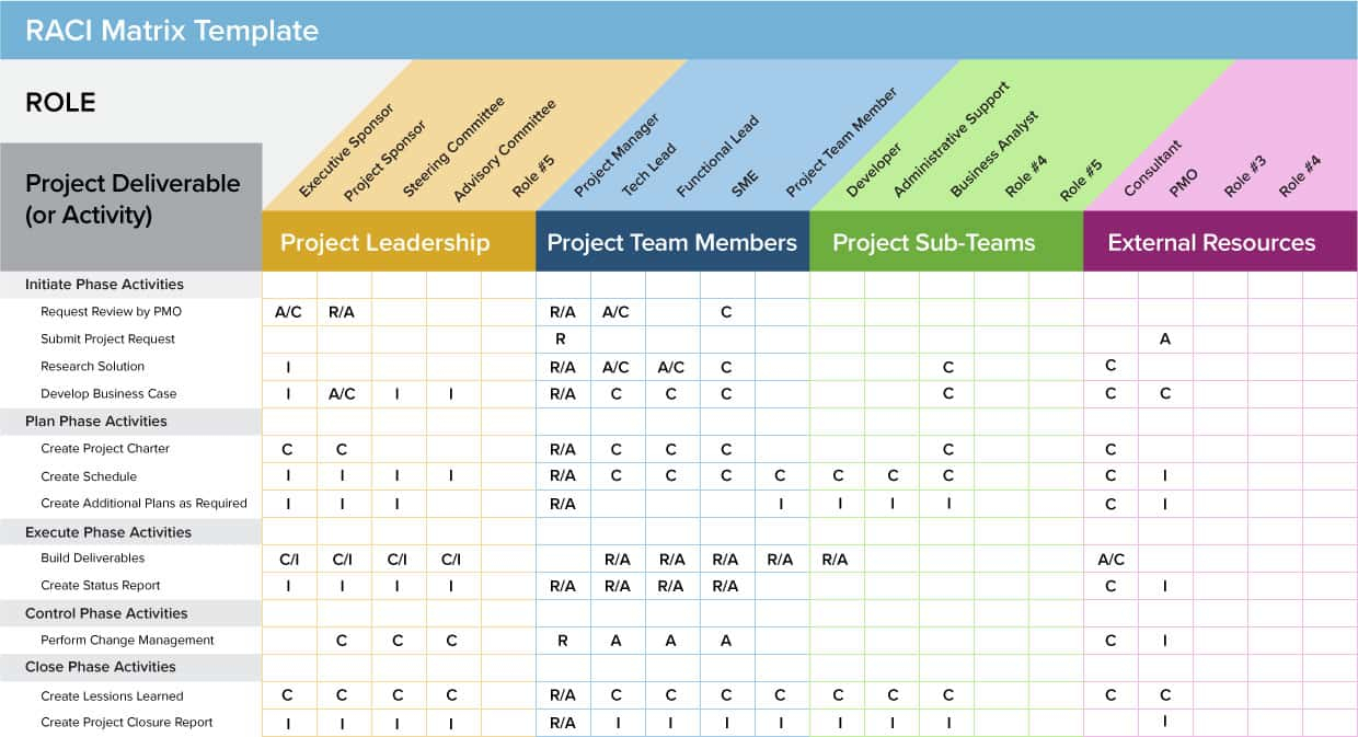 Project Management Spreadsheet Templates 14 | Billigfodboldtrojer With Project Management Spreadsheet Templates