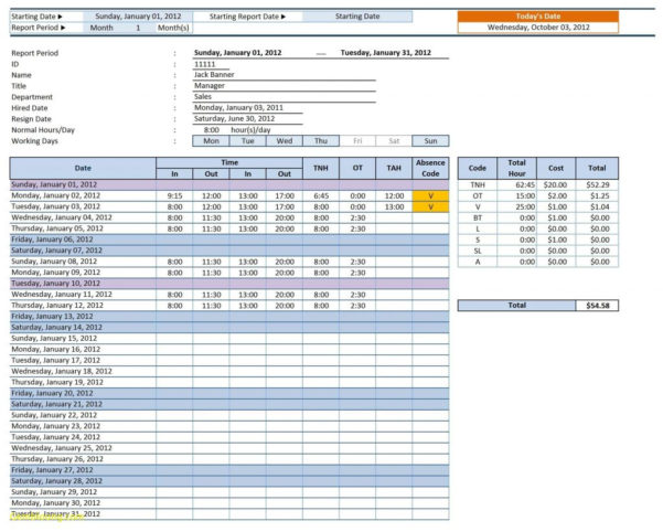 Project Management Spreadsheet Templatexcel Templates Free Download Throughout Project Management Spreadsheet Free