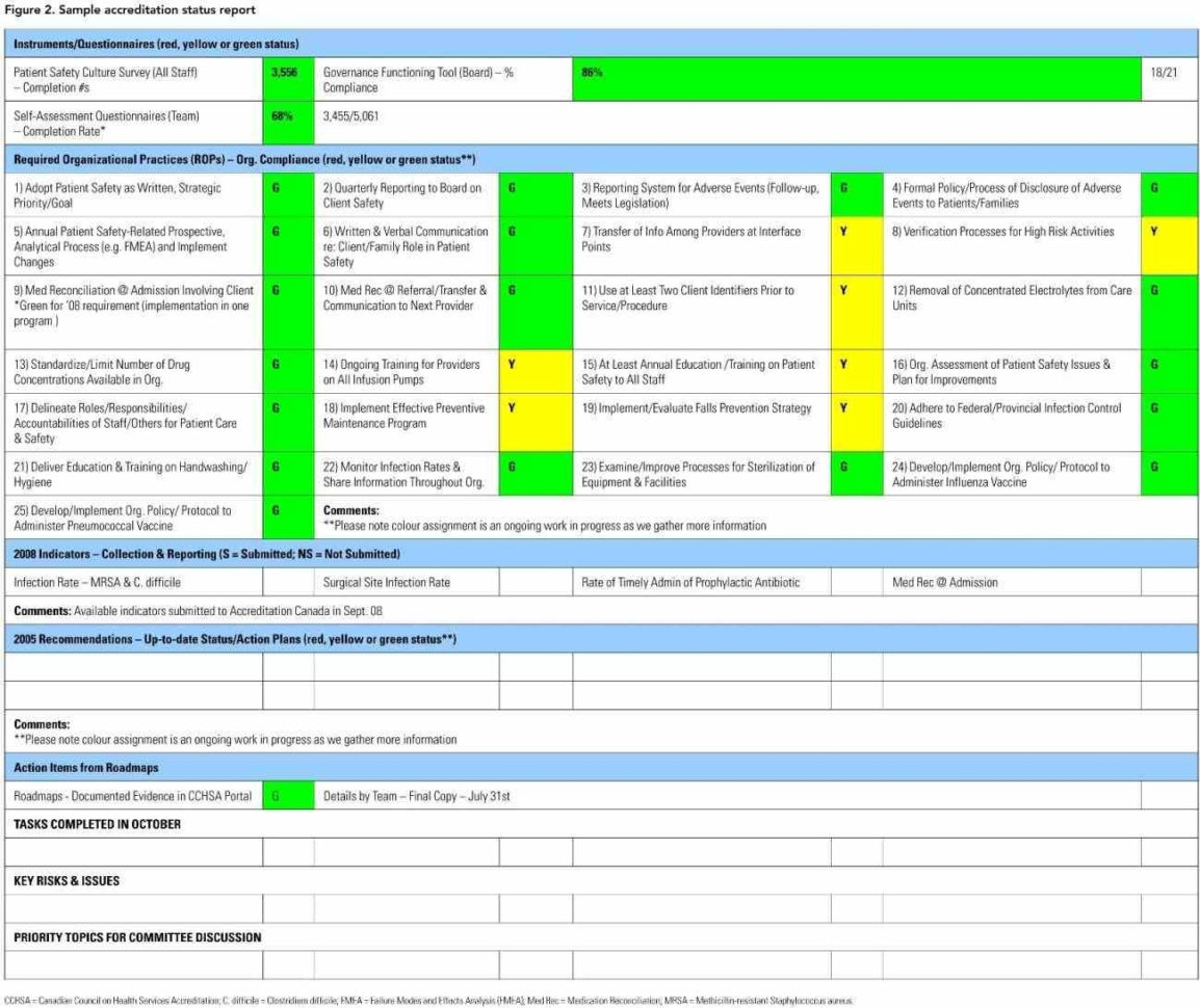 Project Management Status Report Template Excel | Exltemplates For In Project Management Reporting Templates For Status