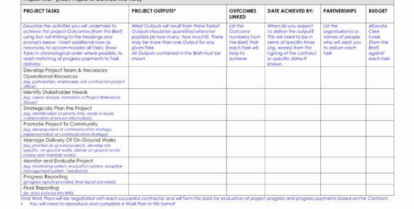 Project Management Templates Google Docs Unique Beautiful Google For Project Management Templates Google Docs