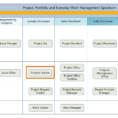Project Management Templates | Madinbelgrade With Project Management With Project Management Templates Pdf Project Management Templates Pdf Example of Spreadshee Example of Spreadshee free project management templates pdf