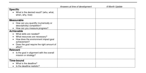 Project Management Worksheet Xls Time Activity New Name Tag Template Within Project Management Worksheet