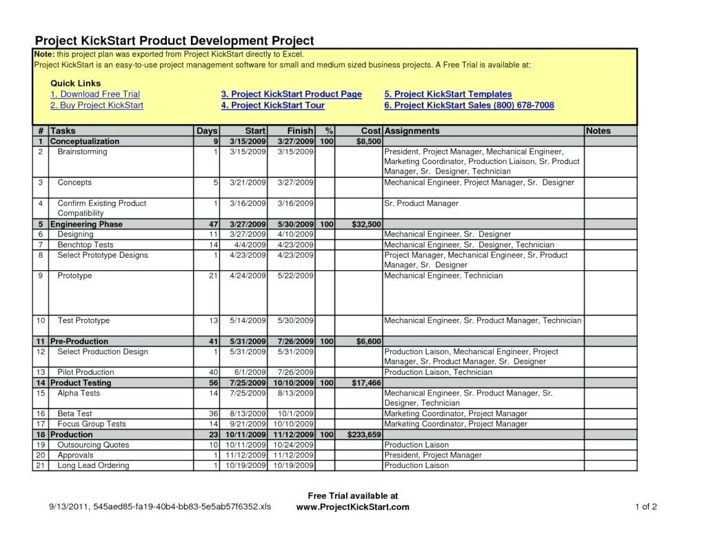 Project Managementcation Plan Template Example Free | Thewilcoxgroup And Project Management Plan Templates Free