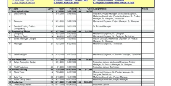 Project Managementcation Plan Template Example Free | Thewilcoxgroup To Project Management Plan Template Free