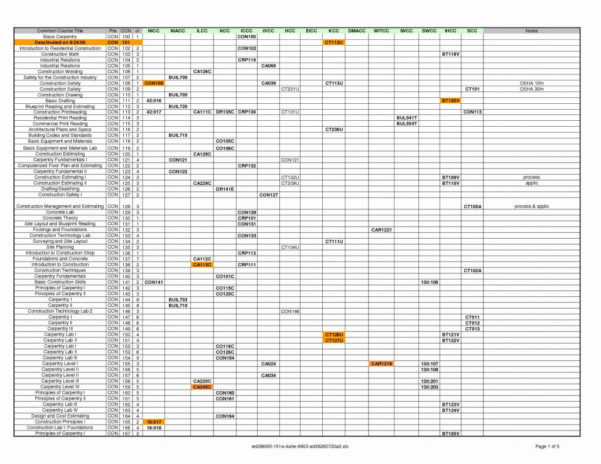 Project Managemention Schedule Template Excel Free Download Luxury And Project Management Templates In Excel For Free Download