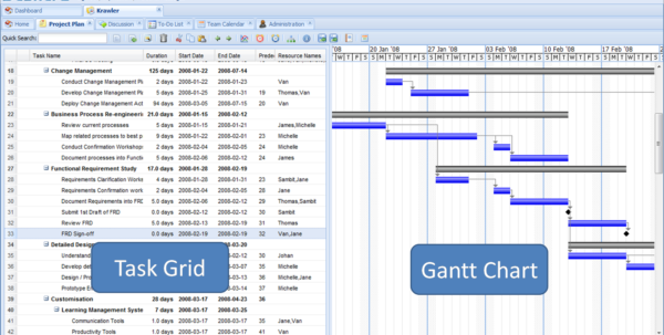 Project Plan And Web Based Gantt Chart   Deskera Within Online Gantt Chart Excel Template