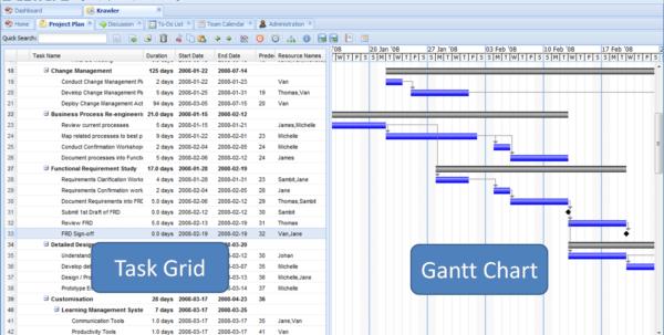 Project Plan And Web Based Gantt Chart   Deskera Within Online Gantt Chart Excel Template