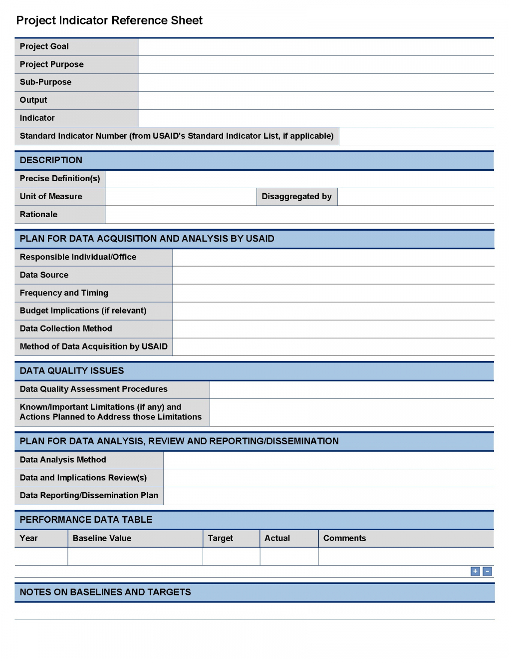 Project Management Worksheet Template 2 Example of ...