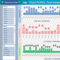 Project Portfolio Dashboard Template   Analysistabs   Innovating And Free Download Dashboard Templates In Excel