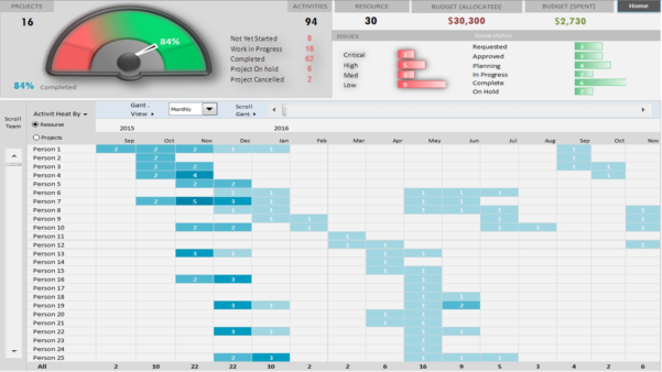 Project Portfolio Dashboard Template Analysistabs Innovating To In Project Management Dashboard Excel Free Download