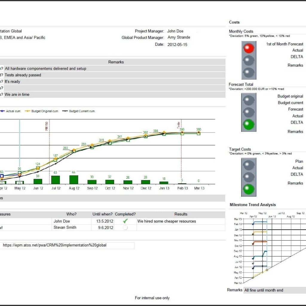 Project Portfolio Management Template Xls And Project Portfolio Within Project Portfolio Management Templates And Tools