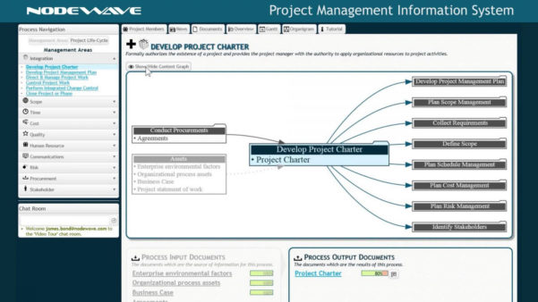 Project Risk Management Plan Template Pmbok Knowledge Areas For Inside Project Management Templates Pmbok