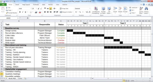 Project Tracking Template Excel Free Download Elegant Project Time Inside Project Management Templates In Excel For Free Download