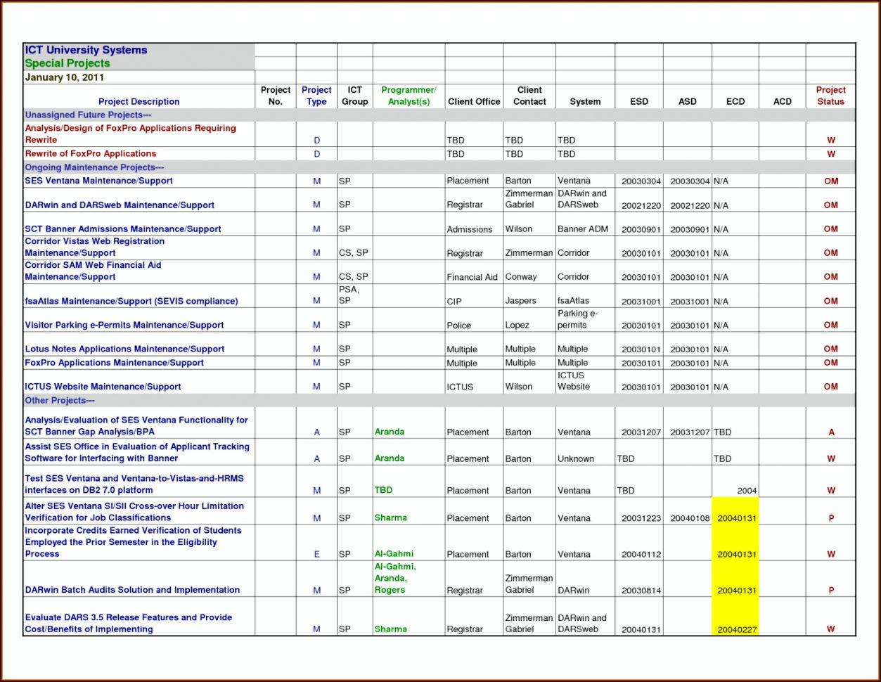 Project Tracking Template Excel Free Download – One Page Project With Project Management Excel Template Free Download