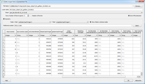Qgis Create Layer From Spreadsheet File (Spreadsheet Layer Plugin Throughout Spreadsheet