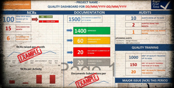 Quality Dashboard For Construction Projects On Excel Quality In And And Construction Project Management Dashboard Excel