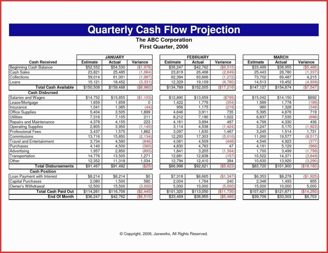Quarterly Balance Sheet Template Quarterly Cash Flow Projection With Cash Flow Excel Spreadsheet Template