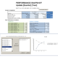 Quarterly Kpi Report Template For A Social Enterprise In Kpi Reporting Template