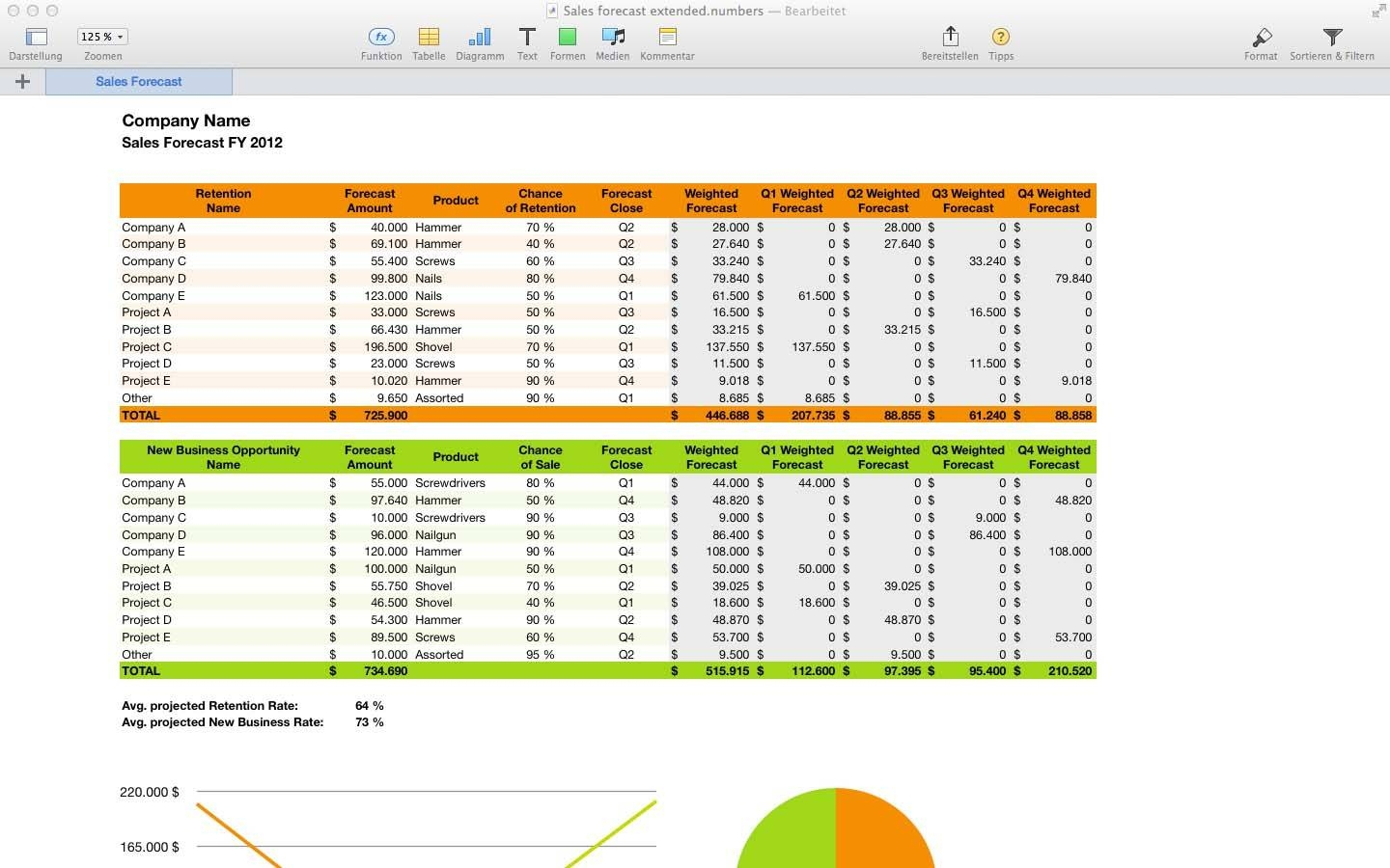 Quarterly Sales Forecast Template Excel | Papillon Northwan Inside Sales Forecast Excel Template