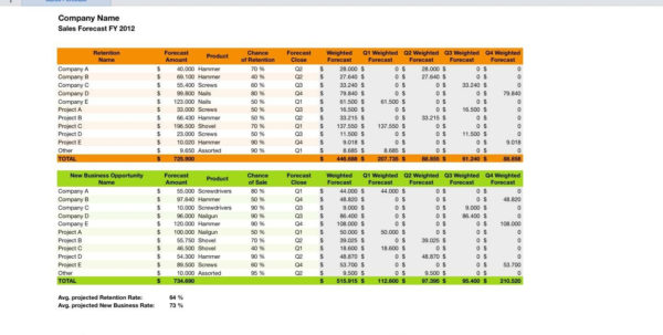 Quarterly Sales Forecast Template Excel | Papillon Northwan Throughout Sales Forecast Template Excel