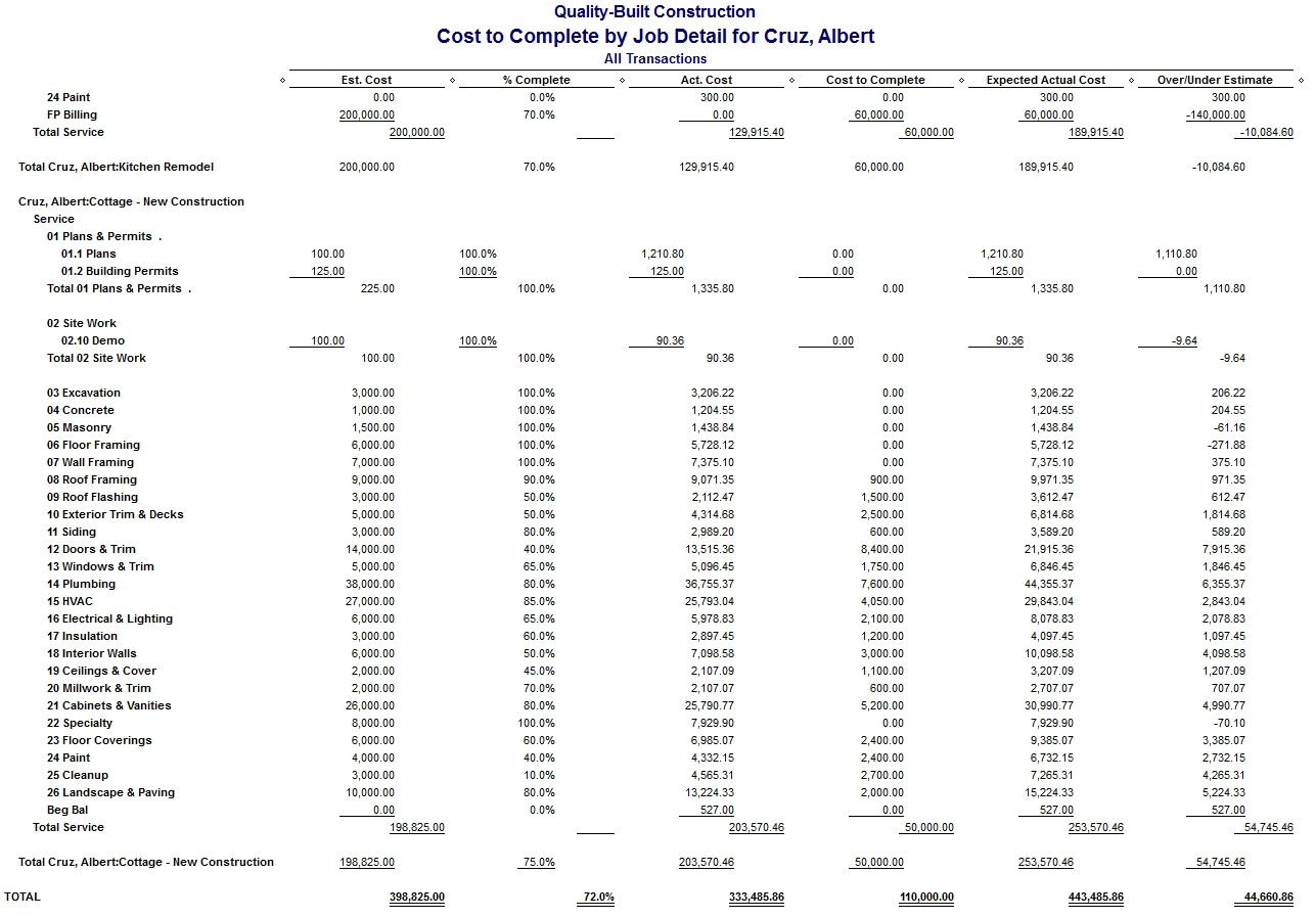 Quickbooks Job Cost Reports For Construction Companies In In Bookkeeping Reports Samples