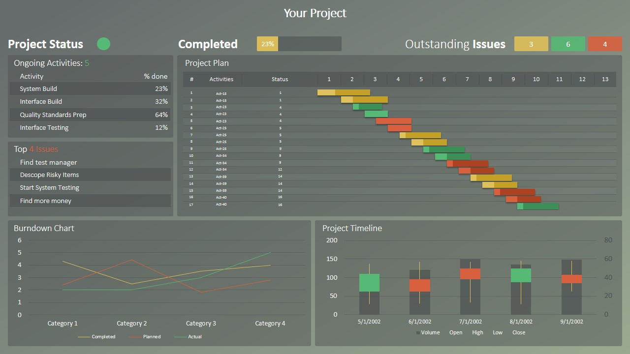 Rag Project Status Dashboard For Powerpoint   Slidemodel And Excel Project Status Dashboard Templates