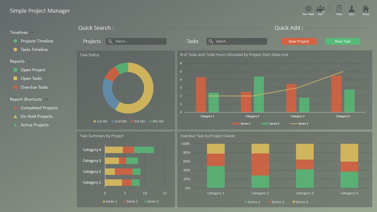 Rag Project Status Dashboard For Powerpoint   Slidemodel For Project Management Templates Ppt