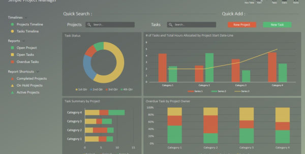 Rag Project Status Dashboard For Powerpoint   Slidemodel With Project Management Dashboard Templates