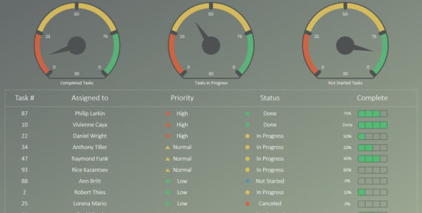 Rag Project Status Dashboard For Powerpoint   Slidemodel Within Project Management Templates Ppt