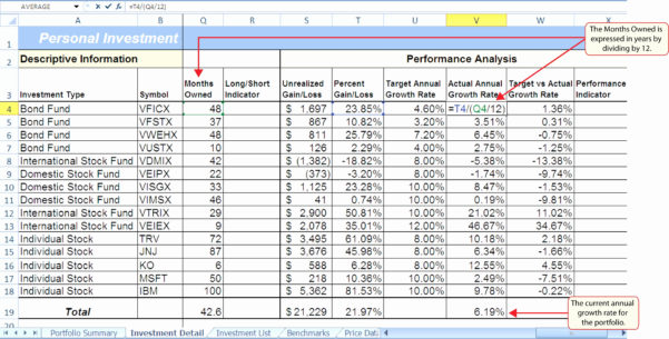Real Estate Investment Spreadsheet Templates Free New Real Estate In Real Estate Spreadsheet Templates